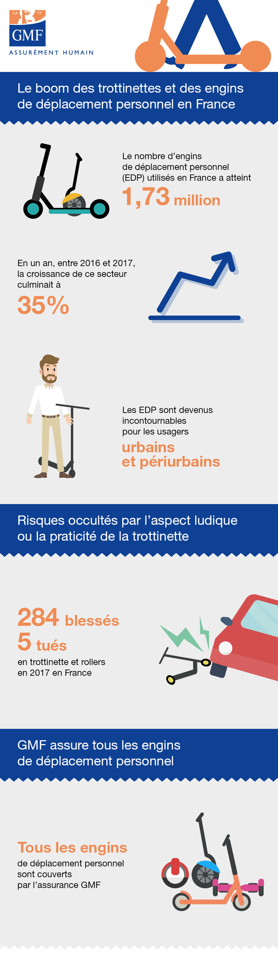 gmf-trottinette-infographie-03.png