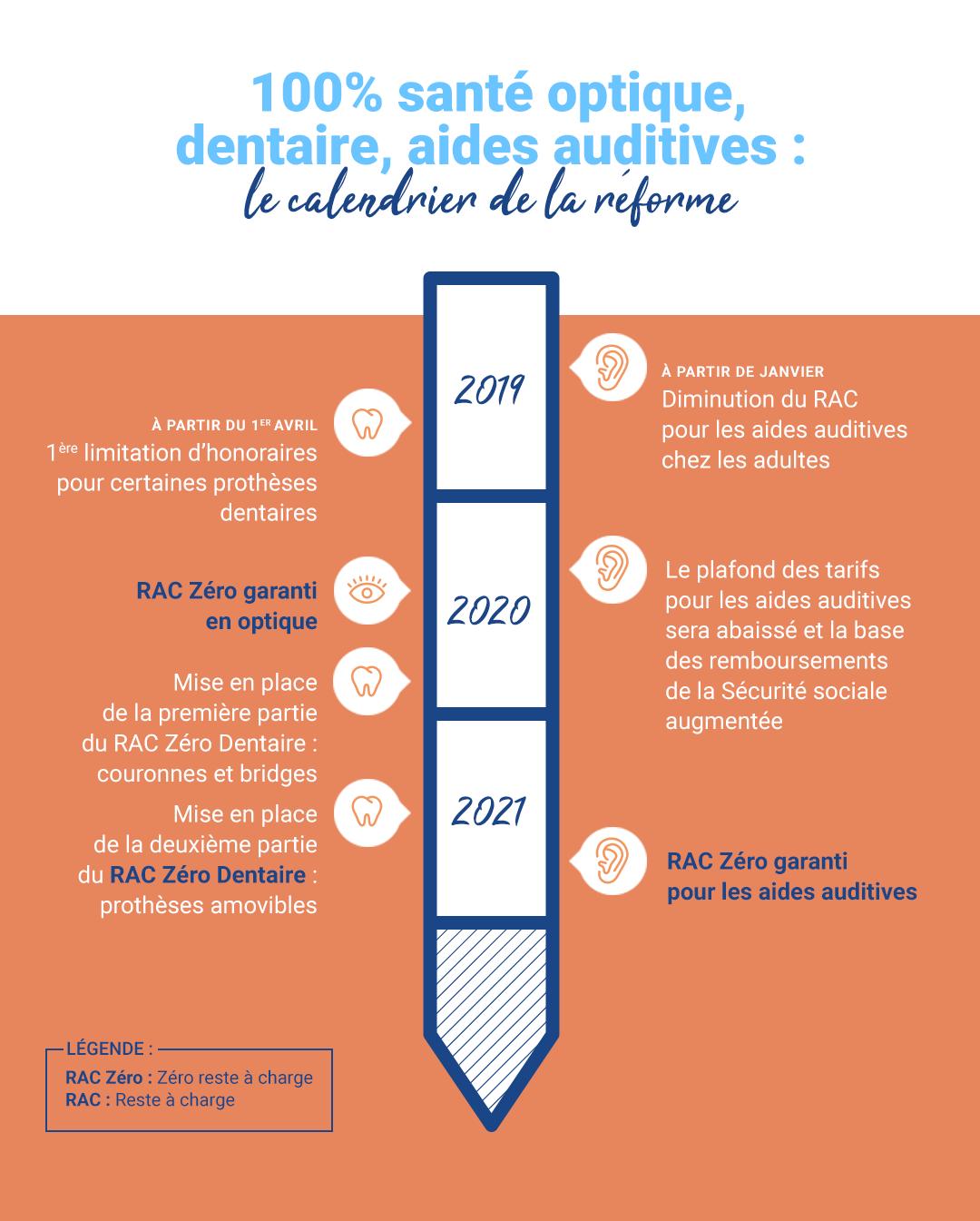 gmf-calendrier-100-sante.png (Calendrier GMF 100% santé)